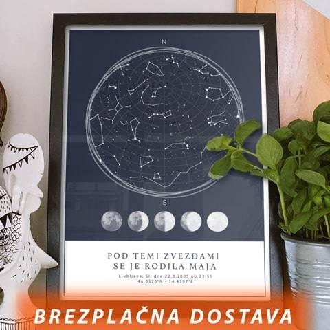 zvezdna karta